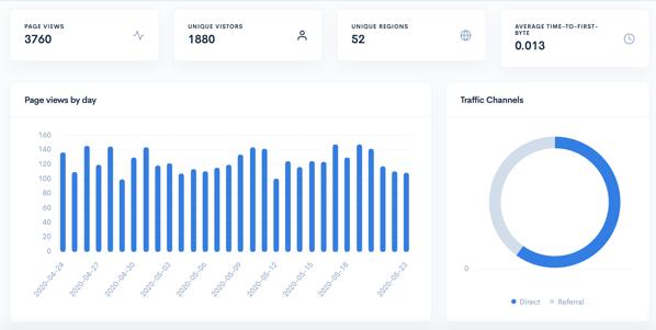 static website analytics